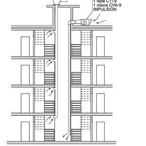 Presurizacion de Escaleras en Lima Peru