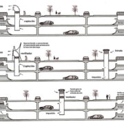 Ventilacion estacionamiento y extraccion de monoxido de carbonos en Lima